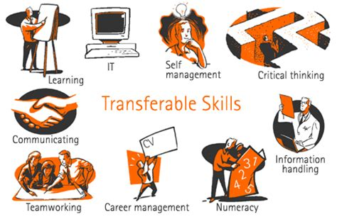 Sample resume professional skills